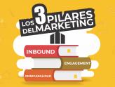 Los tres nuevos pilares del marketing digital