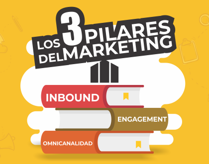 Los tres nuevos pilares del marketing digital